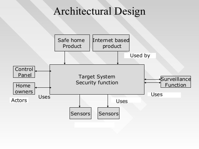 Architecture diagram for railway reservation system images for Design hotel reservation system