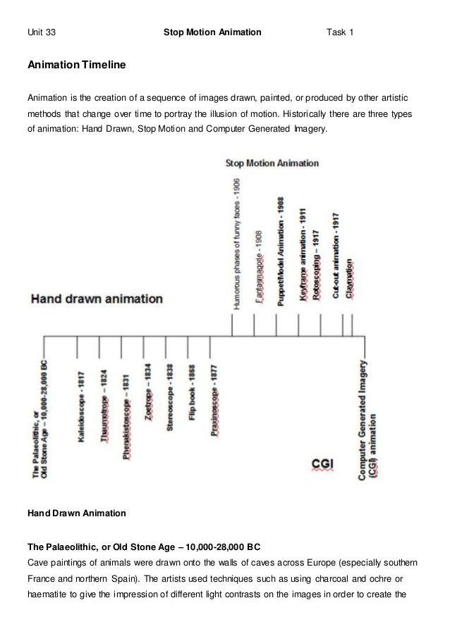 Unit 33 stop motion animation timeline task 1