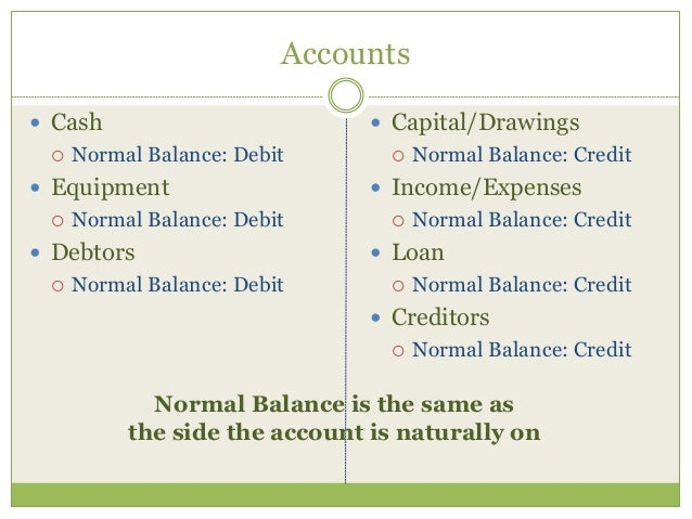 Unit 3 Debits and Credits