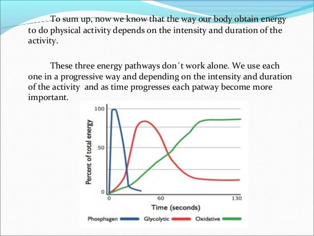 energy pathways Home | tranquil energy pathways.
