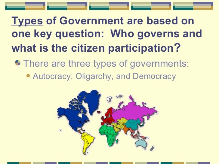 Unit 3 Forms Of Government Types Powerpoint.Cm