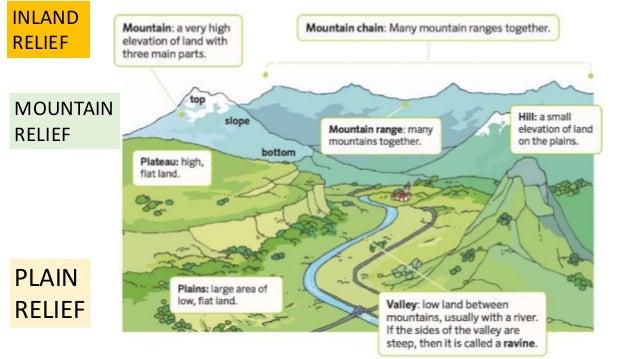 Resultado de imagen de inland landscapes unit primary