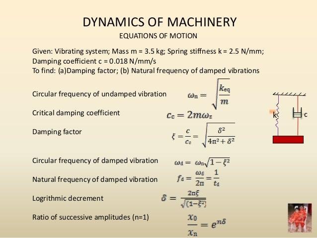 Dynamics Of Machinery Unit Iii