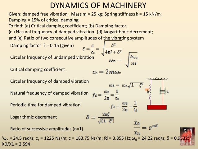 relationship of damping ratio and natural frequency vibration
