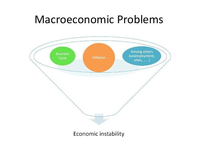 basic macroeconomics essay When brainstorming topics for a macroeconomics paper, good topics include exploring the housing crisis, foreign trade, credit standards, the push for frugality, cigarette and alcohol taxes, corporate subsidies, auto industry sales and property taxes additional paper topics for a macroeconomics.
