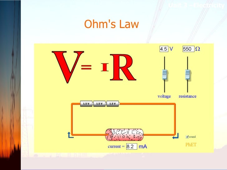 Ohm's Law  Unit 3 –Electricity