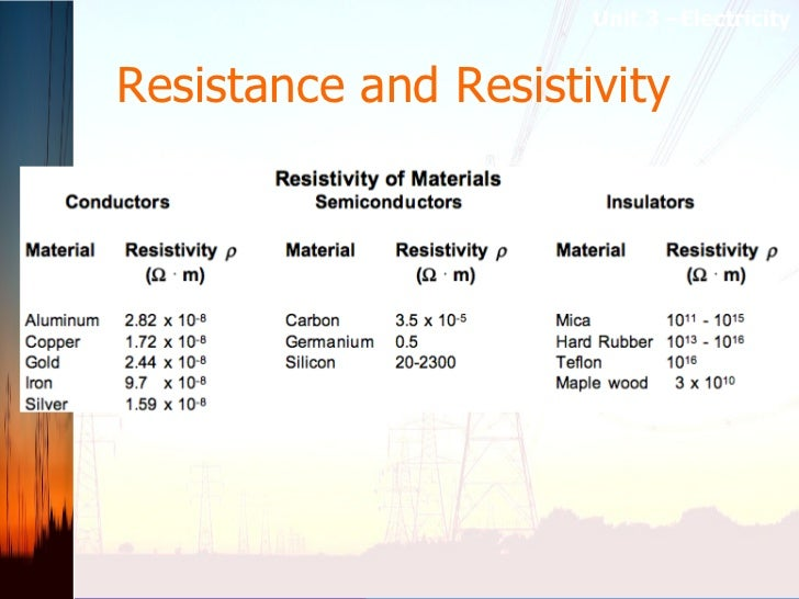 Resistance and Resistivity   Unit 3 –Electricity