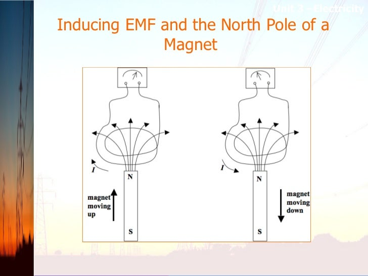 Inducing EMF and the North Pole of a Magnet  Unit 3 –Electricity