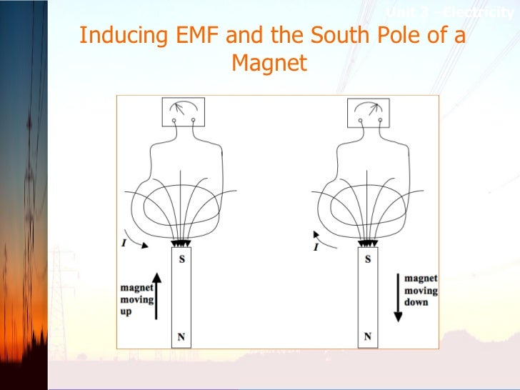 Inducing EMF and the South Pole of a Magnet  Unit 3 –Electricity