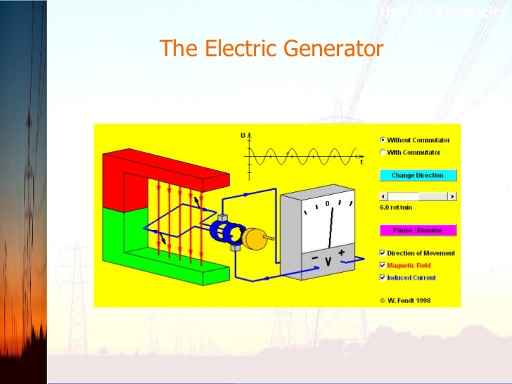 The Electric Generator  Unit 3 –Electricity