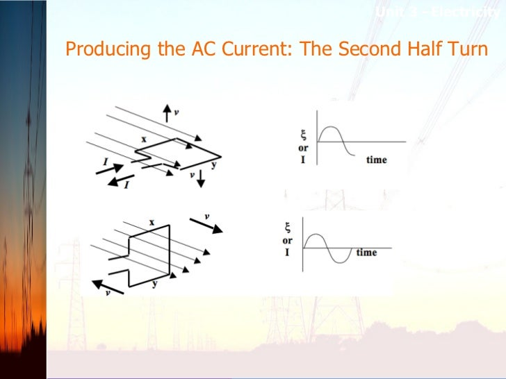 Producing the AC Current: The Second Half Turn   Unit 3 –Electricity