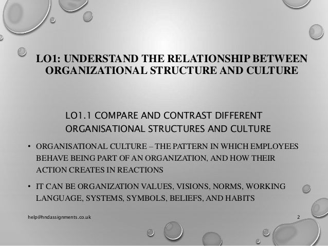 organisation behaviour unit 1 Read this full paper on organisation and behaviour unit 3 organisations and behaviour learning hours 60 nqf level 4 btec higher national h 1 description of unit this.