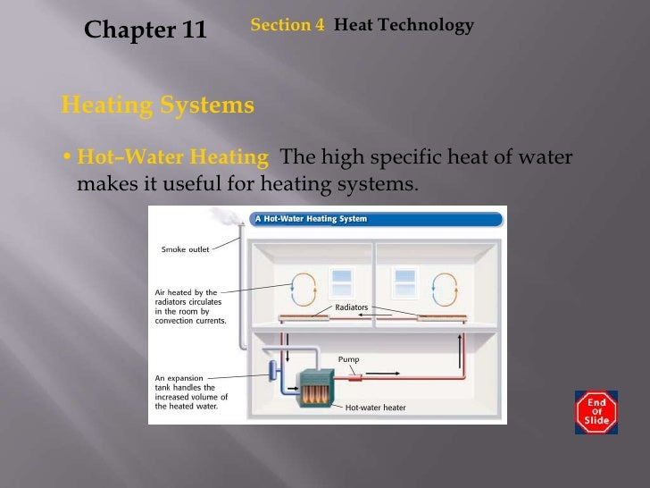 Section4  Heat Technology<br />Chapter 11<br />Heating Systems<br /><ul><li>Hot–Water Heating  The high specific heat of w...