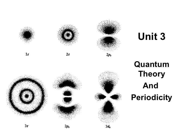 Unit 3 Quantum Theory And  Periodicity