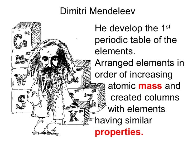 Unit3presentation 47 dimitri mendeleev he develop the 1 st periodic table of the elements arranged urtaz Choice Image