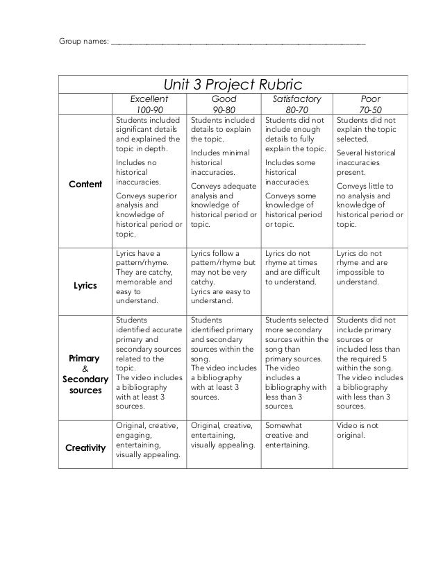 Devry LAS432 – Course Project