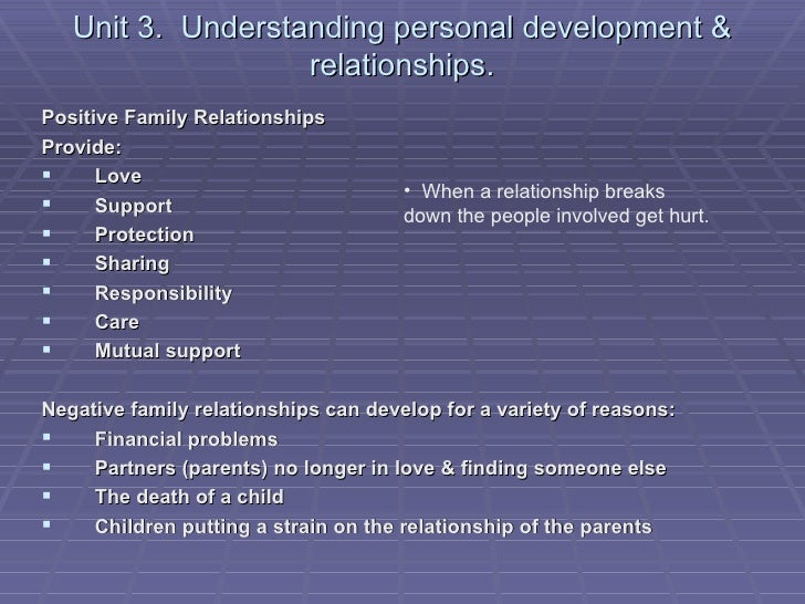 unit 3 engage in personal development Laura edwards unit 3: engage in personal development in health, social care or children's and young people's settings 1: understand what is required for competence in own work role 11.