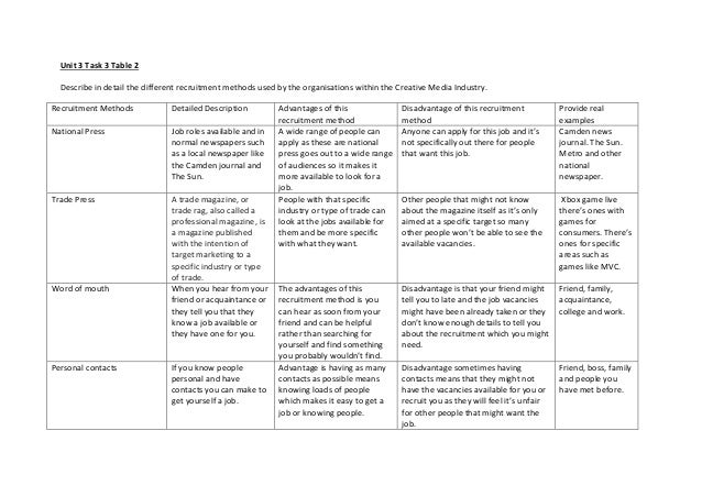 Unit 3 Task 3 Table 2 Describe in detail the different recruitment methods used by the organisations within the Creative M...