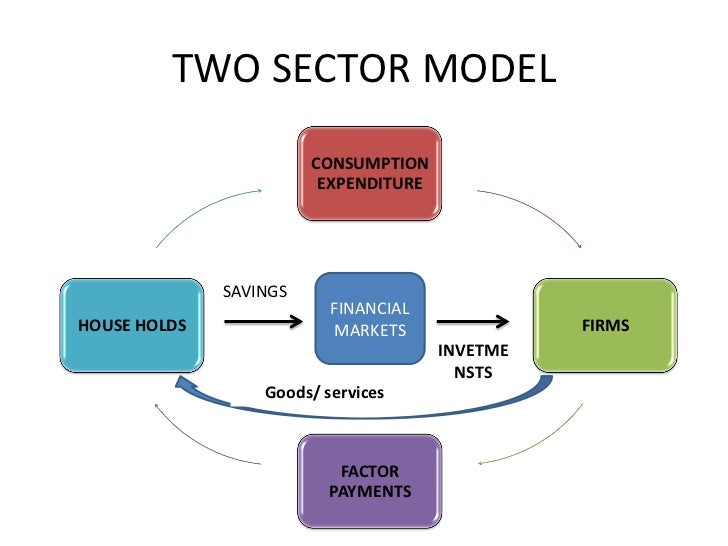 four sector model of economy