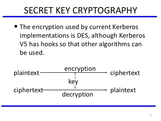 solution for cryptography and network security View homework help - cryptography and network security book solutions from dfsc 5340 at sam houston state university solutions manual cryptography and network security principles and.