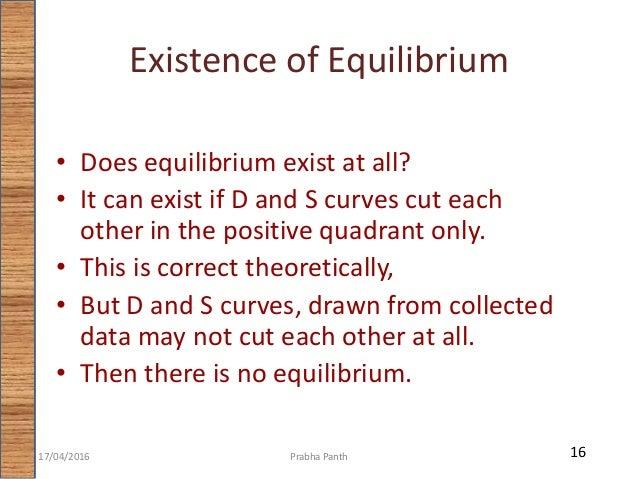 Market equilibrium essay