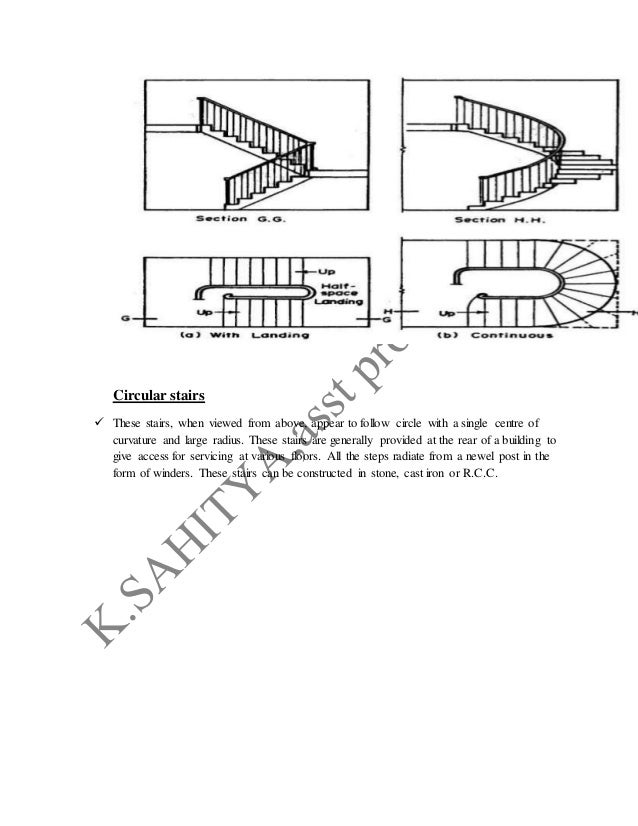 FLOORS  Structural component made to provide a level surface .  It is a horizontal sanitary surface that supports the oc...