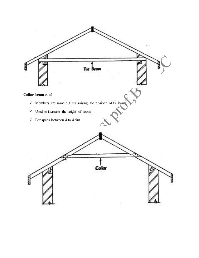 Queen post truss  Two vertical post- queen post – 8m to 13m span  Straining beam is provided to keep upper end of queen ...