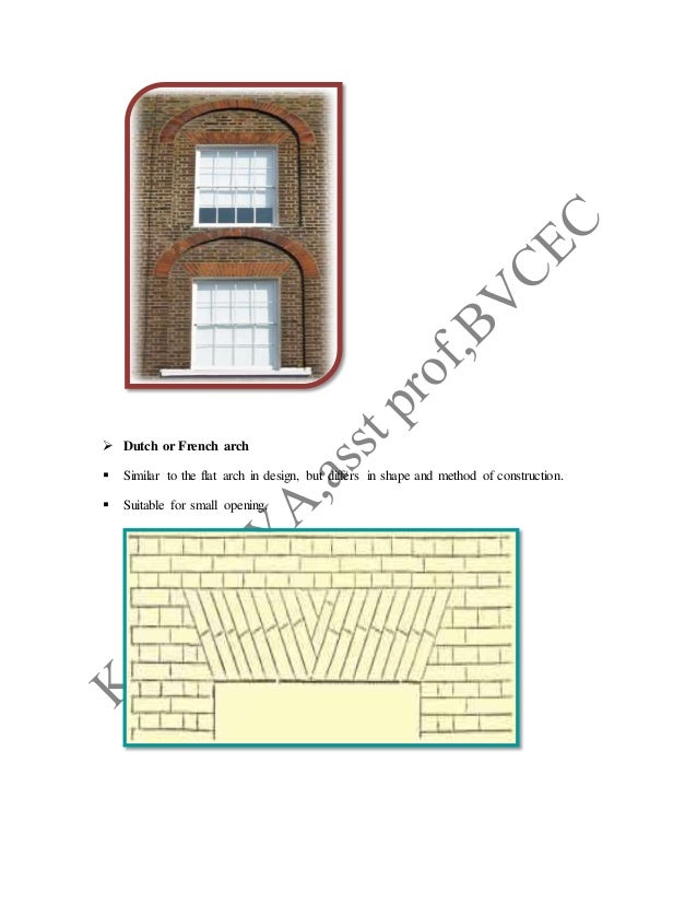  Dutch or French arch  Similar to the flat arch in design, but differs in shape and method of construction.  Suitable f...