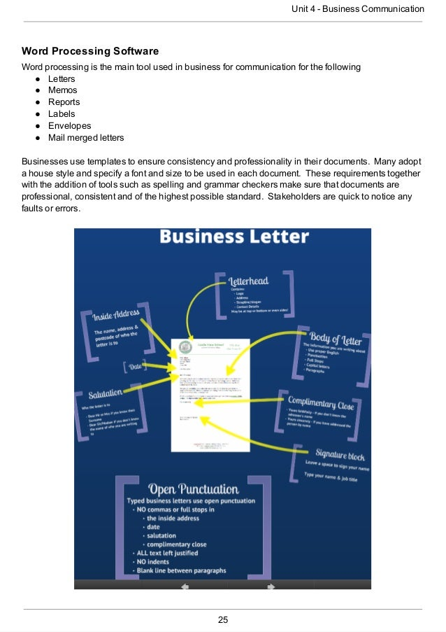 unit 4 business communication m2 Overview content overview this unit looks at the purpose and process of  communication it then considers how and why businesses communicate with  their.