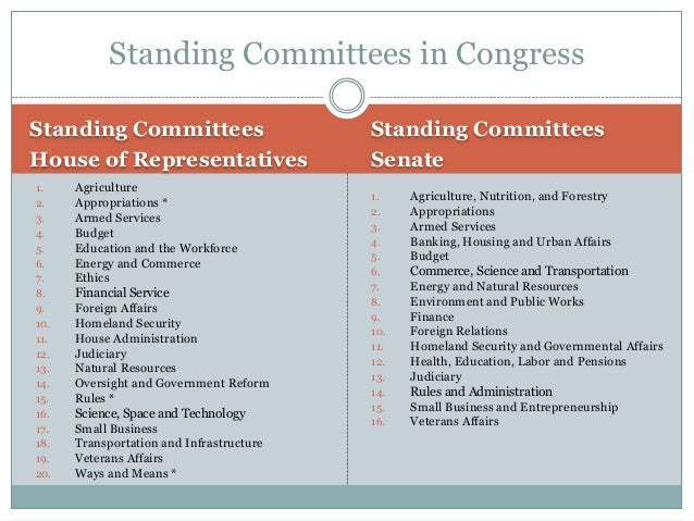 House Committees Environment Energy Natural Resources