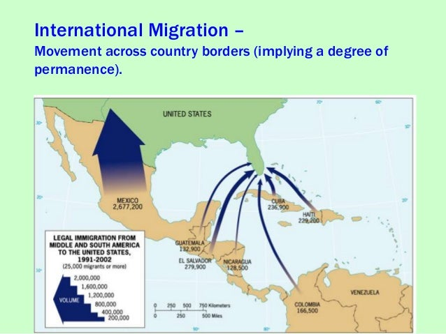 Forced migration examples