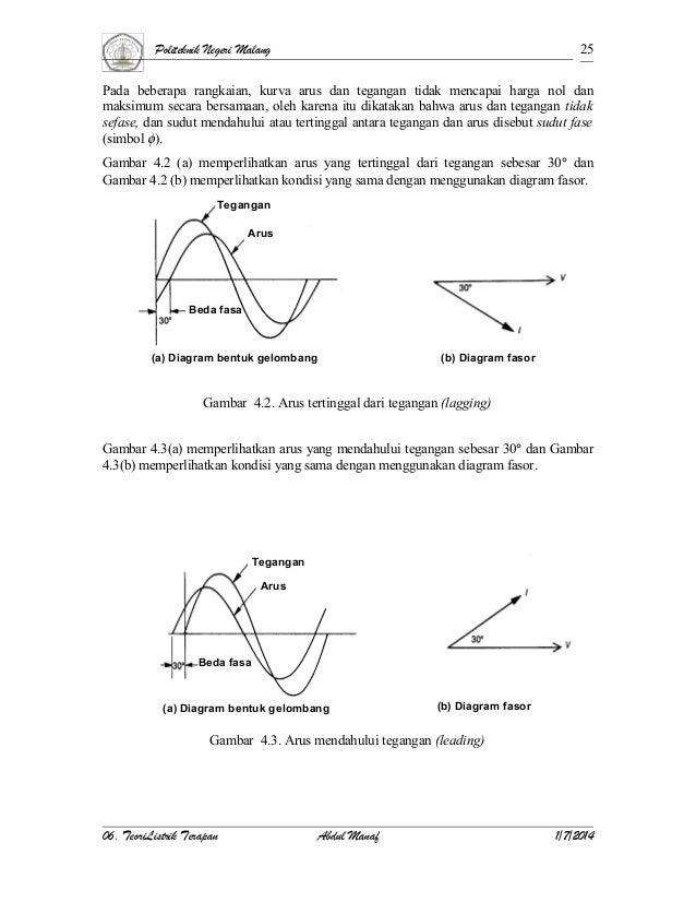 Diagram fasor gelombang car wiring diagrams explained unit 4 rangkaian satu fase rh slideshare net ccuart Images