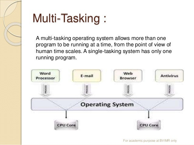 single user multitasking operating system
