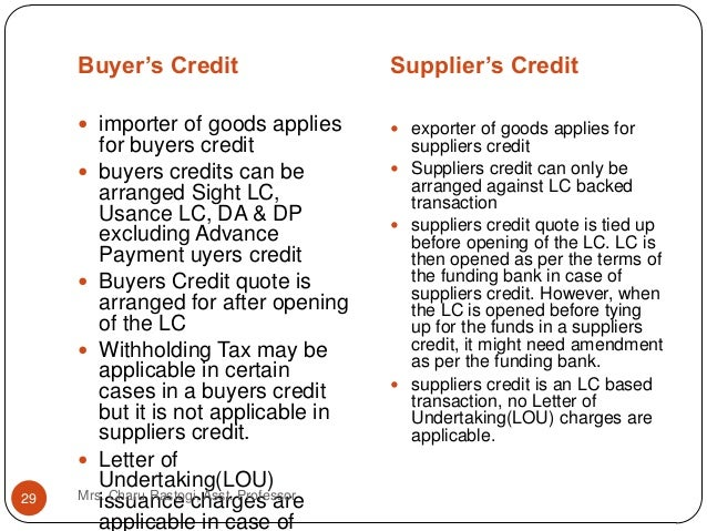 International trade finance options