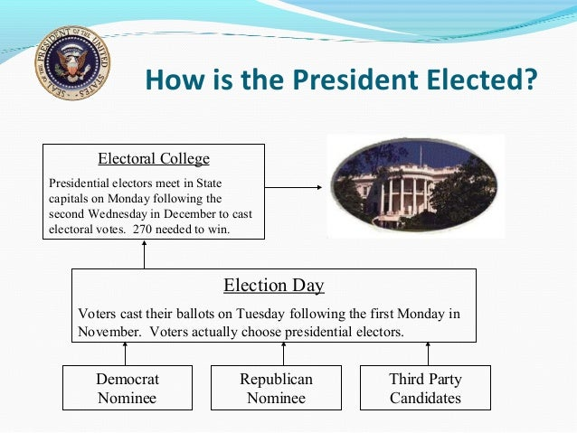 The Electoral College Serves the Interests of All People ...