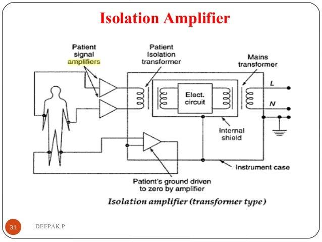 unit 4 biomedical rh slideshare net