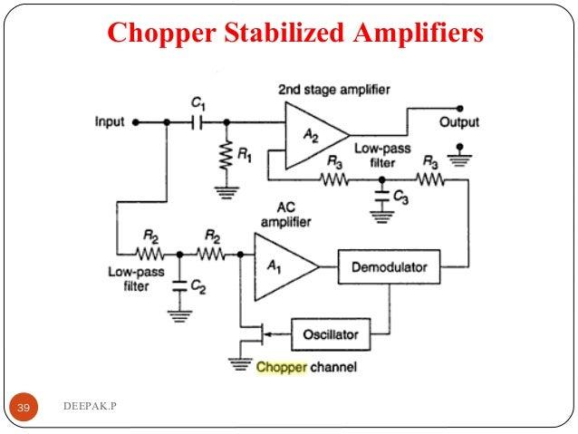 CHOPPER STABILIZED AMPLIFIER PDF DOWNLOAD