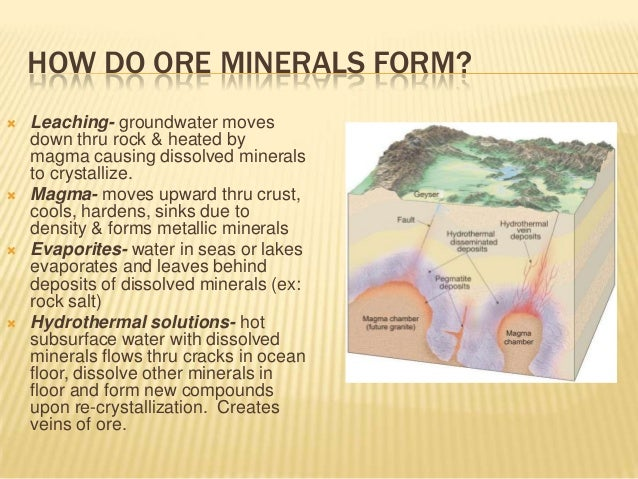 Unit 4 ch 16 s1 minerals and mineral resources