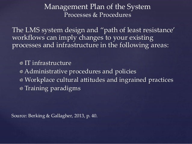 Unit 4 The Design and Layout of LMS Management Plan  Slide 3
