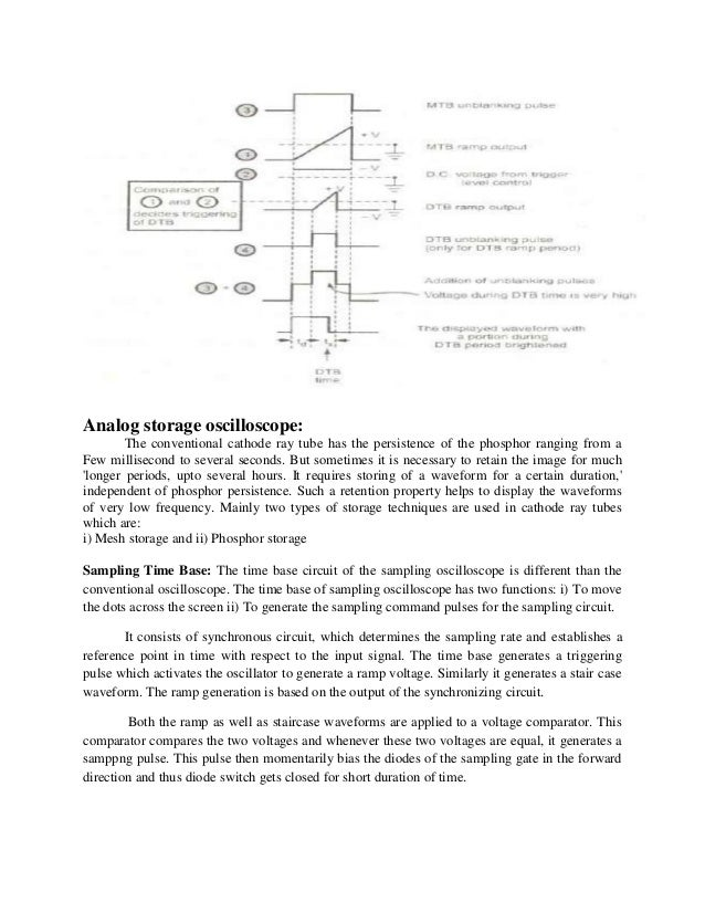 DELAYED TIME BASE OSCILLOSCOPE EBOOK