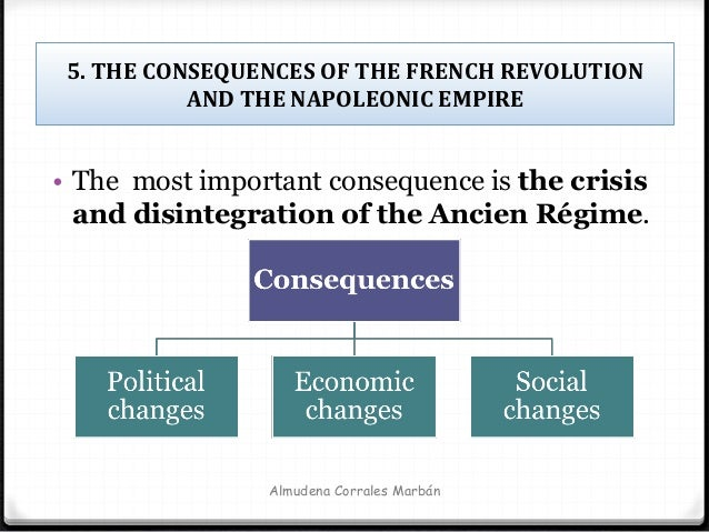 What was Napoleon Bonaparte's role in the French Revolution?