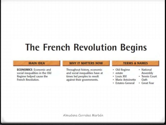 french absolutism social political and economical essay • discuss the political, economic, and/or social effects of this revolution you may use any revolution from your study of global history and geography some.