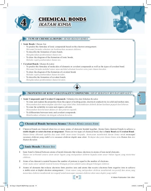 © Nilam Publication Sdn. Bhd.77 MODULE • Chemistry FORM 4 4UNIT Chemical Bonds between Atoms / Ikatan Kimia antara Atom 1	...