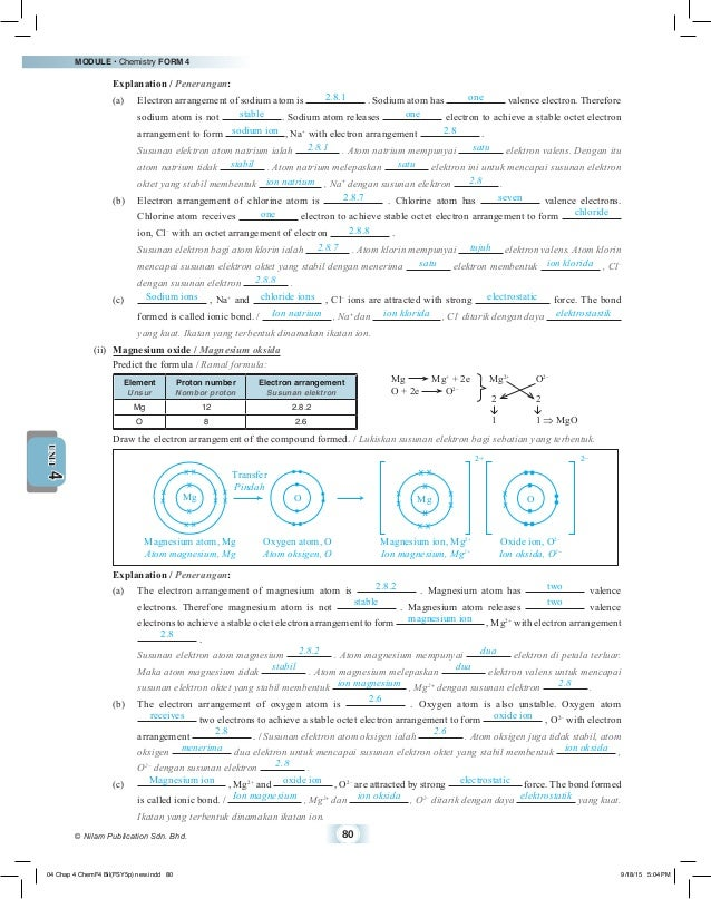 Chemistry Form 5 Module Nilam Publication Zip - Mike and ...