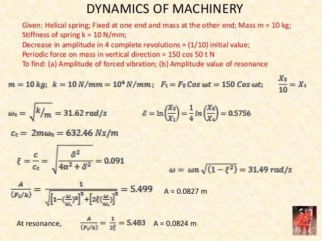 Dynamics Of Machinery Unit Iv