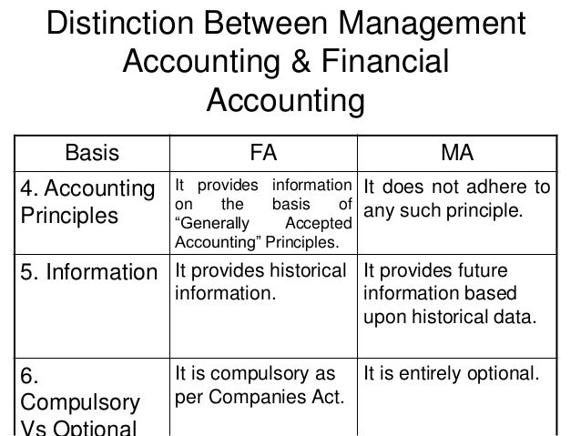 CHAPTER 1 Managerial Accounting: An Overview - McGraw-Hill