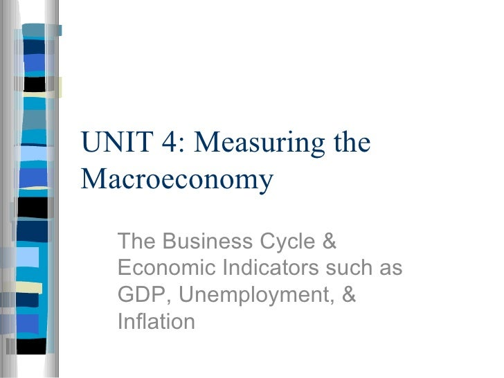 UNIT 4: Measuring the Macroeconomy The Business Cycle & Economic Indicators such as GDP, Unemployment, & Inflation