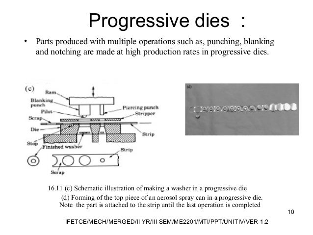 Progressive dies : • Parts produced with multiple operations such as, punching, blanking and notching are made at high pro...