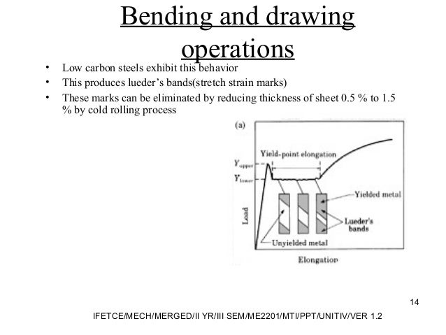 Bending and drawing operations • Low carbon steels exhibit this behavior • This produces lueder's bands(stretch strain mar...