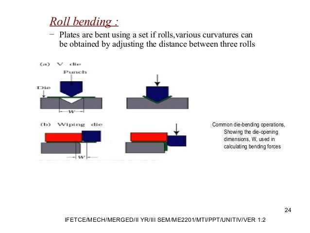 Roll bending : – Plates are bent using a set if rolls,various curvatures can be obtained by adjusting the distance between...